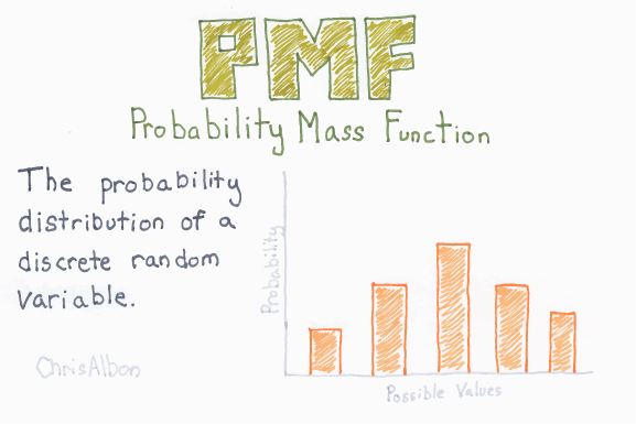 Probability_Mass_Function_web.png