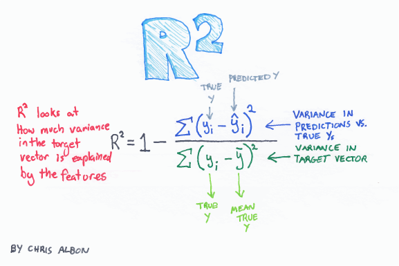 R-Squared_web.png