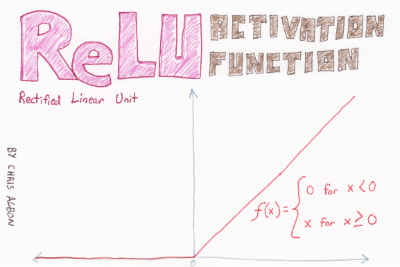 ReLU_Activation_Function_web.png