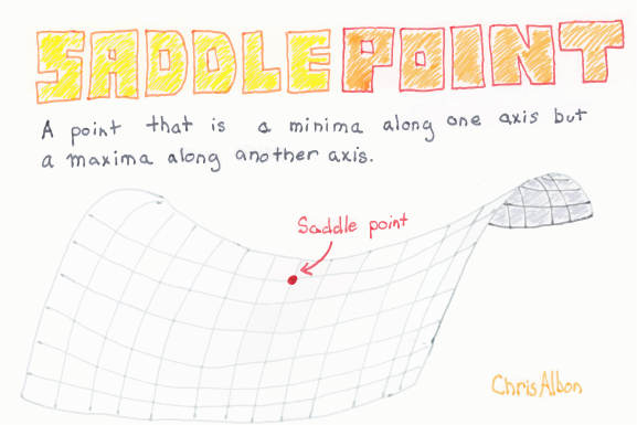 Saddle_Point_web.png