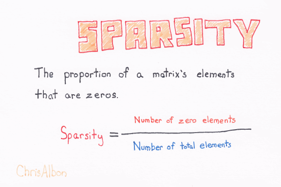 Sparsity_web.png