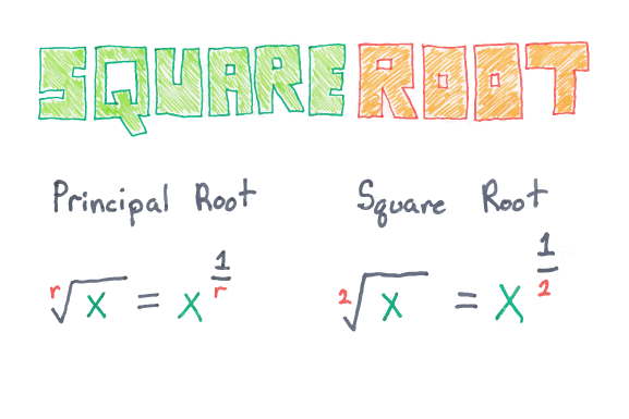 Square_Root_web.png