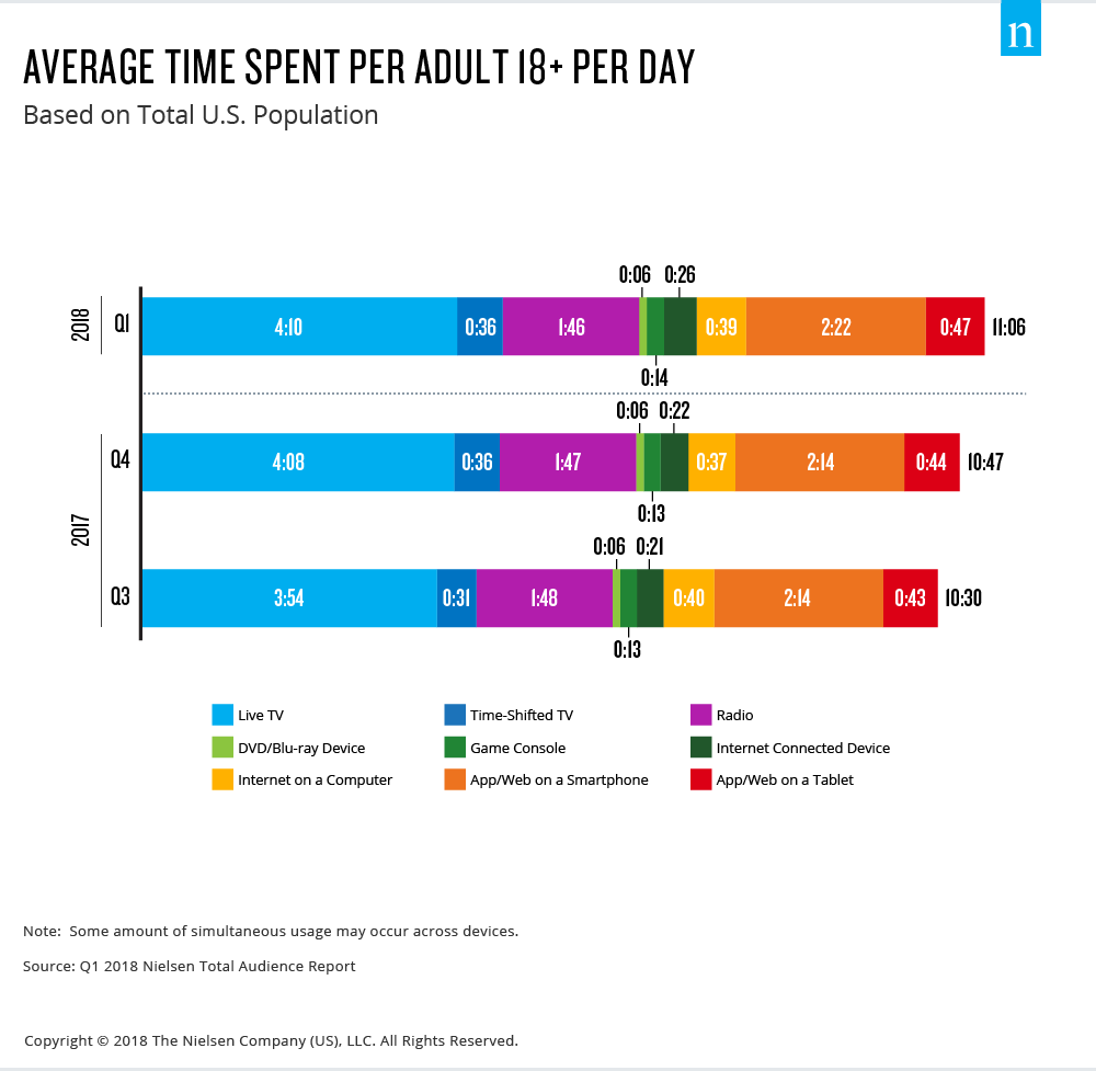 average time spent per day.png