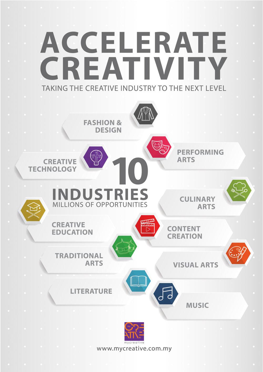 MY CREATIVE advert - vertical CO-01.jpg