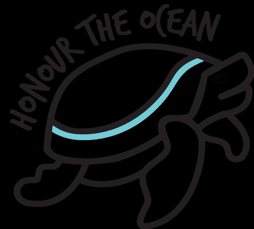 Global plastic pollution ocean