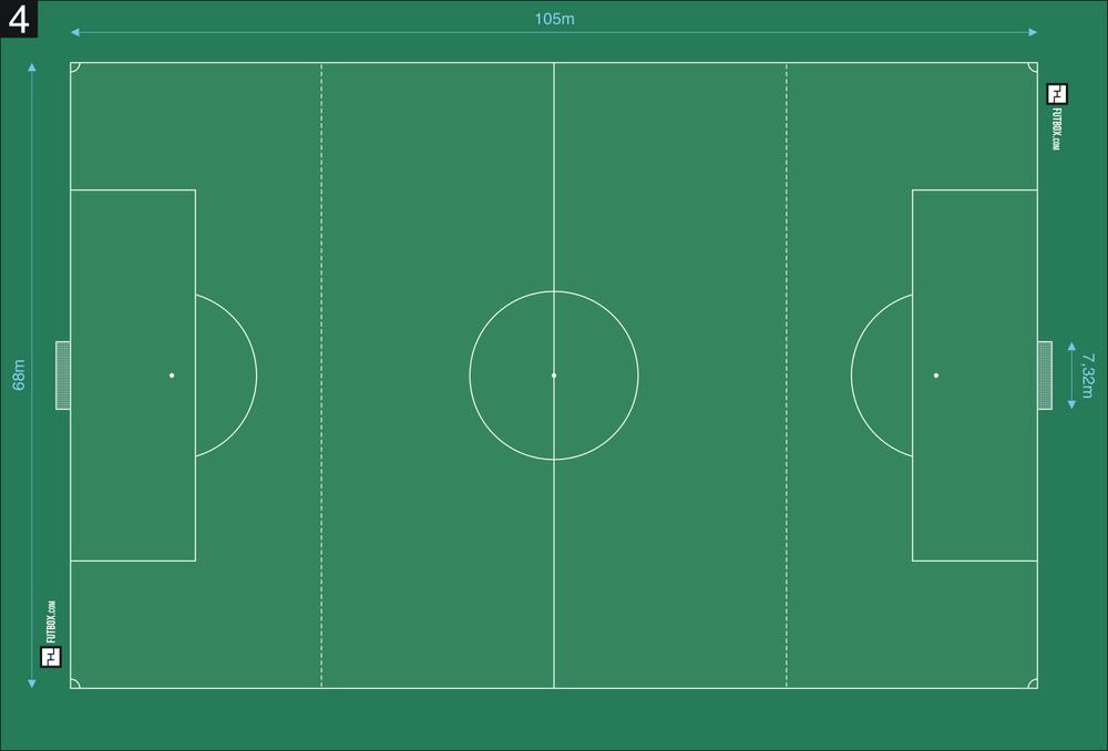 Nova demarcação do campo de futebol