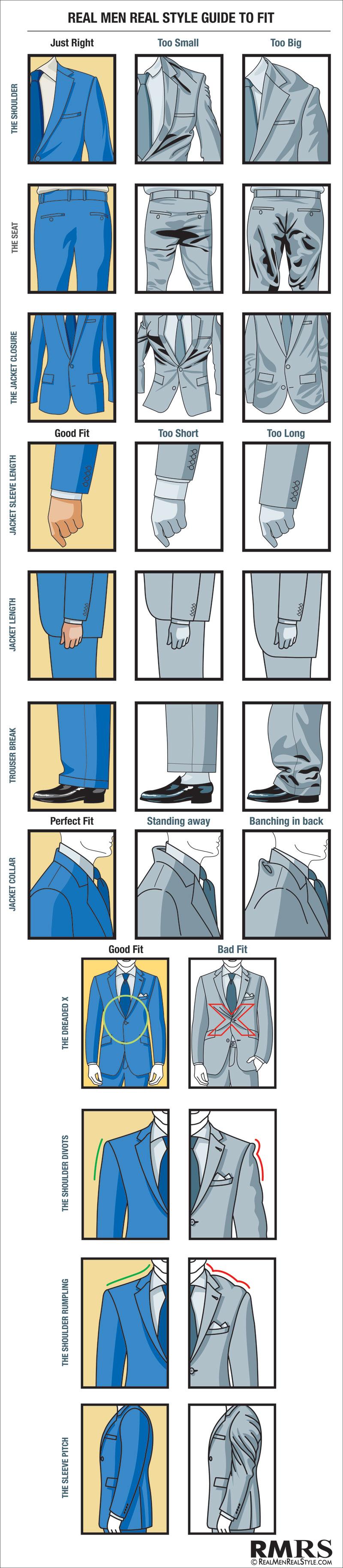rmrs suit fit