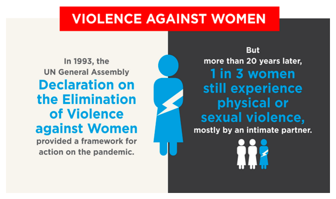 Source: http://www.unwomen.org/
