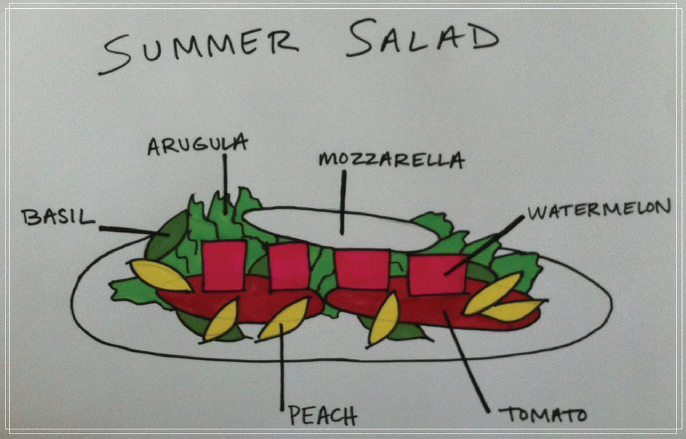 How to: Summer Salad    This is the perfect light salad when it's way too hot   to even think about cooking     Slice fresh GA peaches and local tomatoes. Cube watermelons.  Assemble according to above image, including torn basil, arugula and a slice of mozzarella on top.  Drizzle with olive oil and balsamic vinegar. Sprinkle tomatoes with coarse salt.  Serve and enjoy.