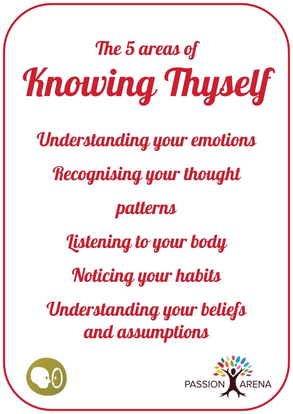 (UK) Intro-2-19. Why is it important to know thyself?