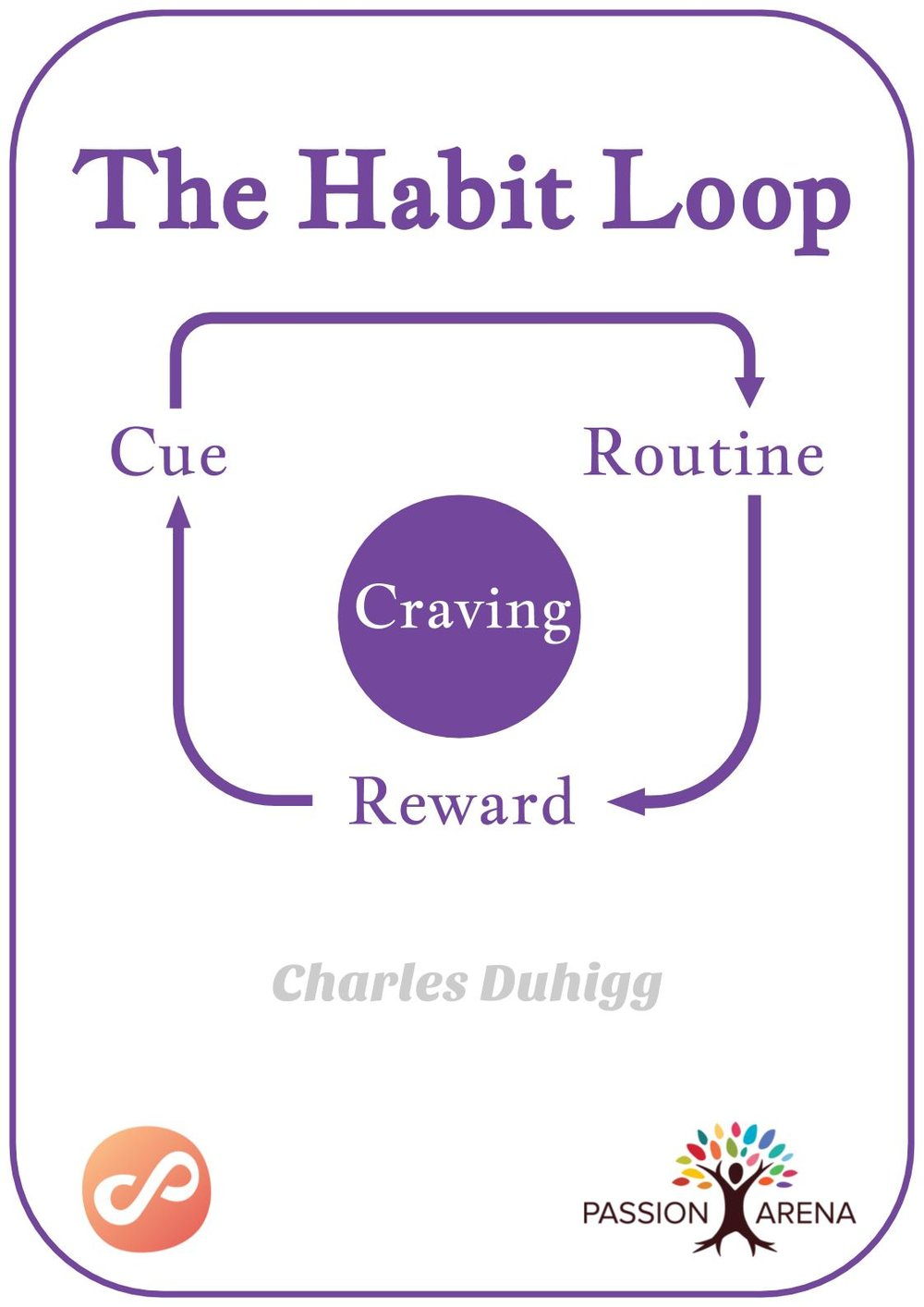 Intro-2-24. How can you change a bad habit?