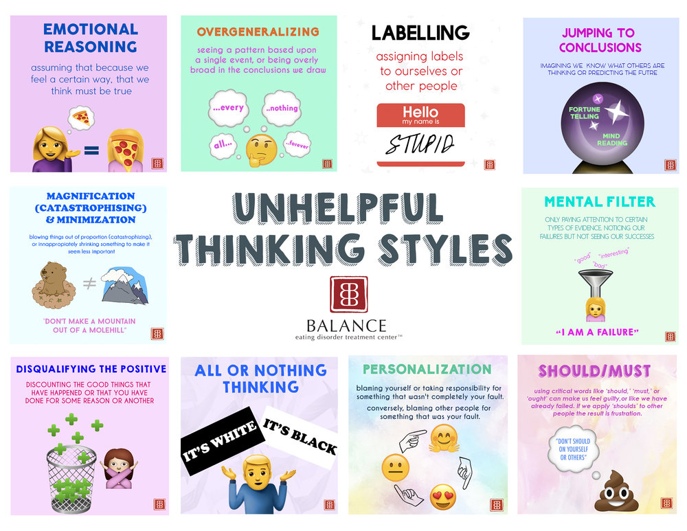10 distortions unhelpful thinking styles dbt skills.jpg