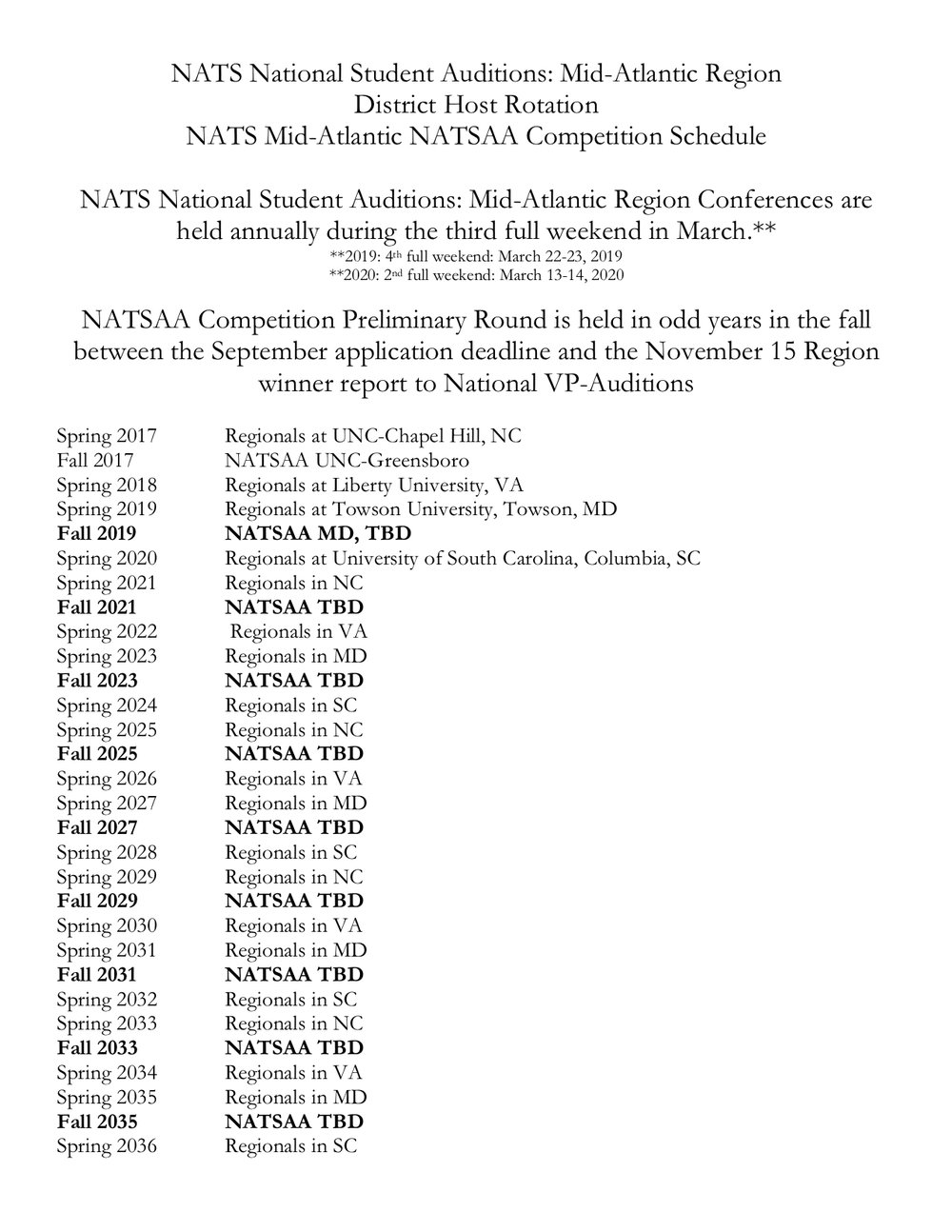 Regional and NATSAA Rotation Schedule through 2036.jpg