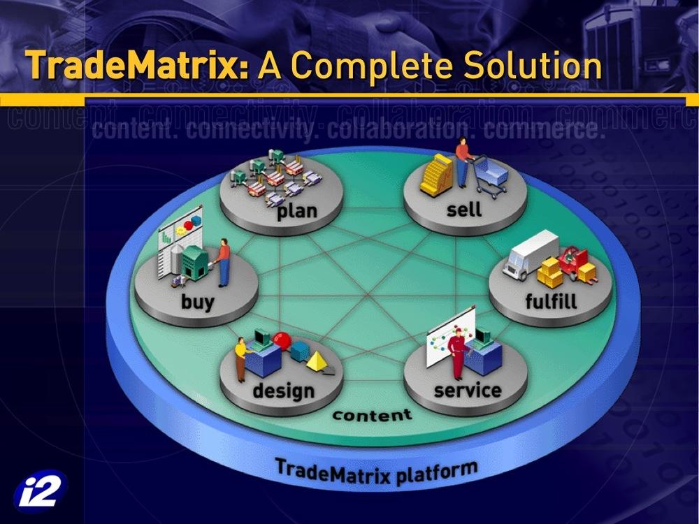 i2_Tradematrix_2.jpg