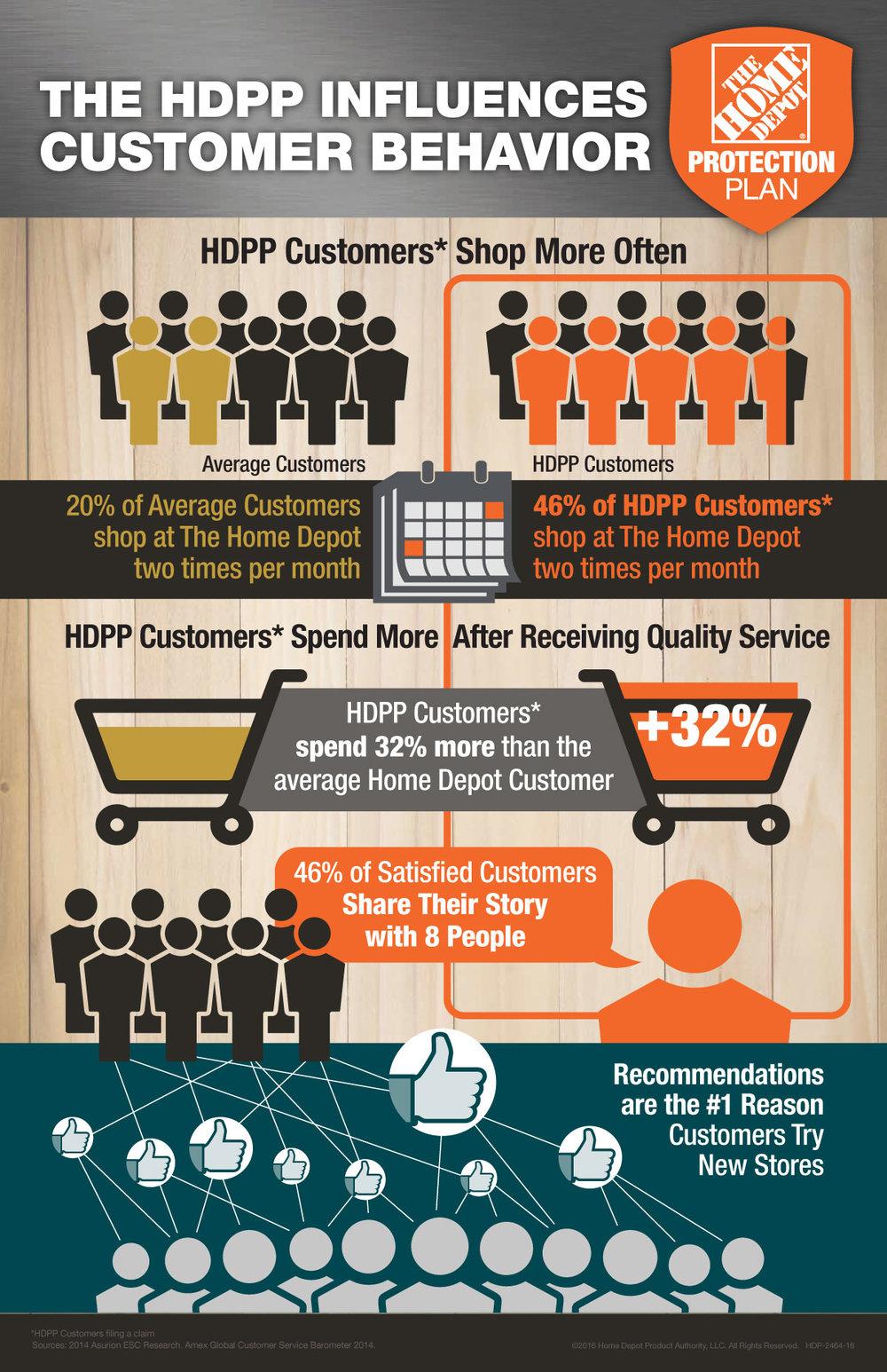 HDP-2464_Infographic_1.jpg