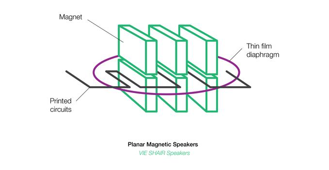 planarmagnetic.png