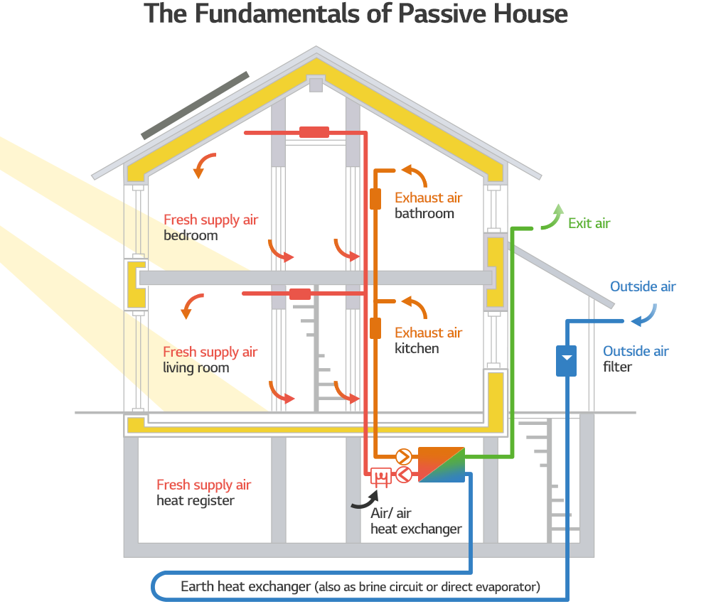 1_passive-house.png
