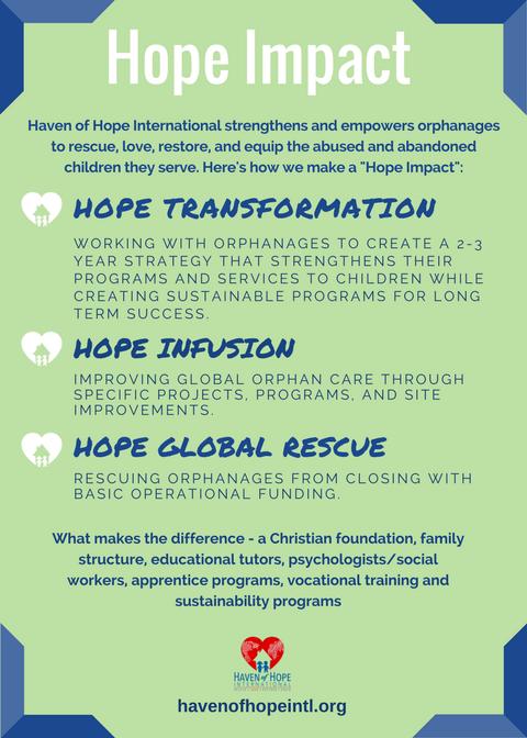 Hope Impact.png