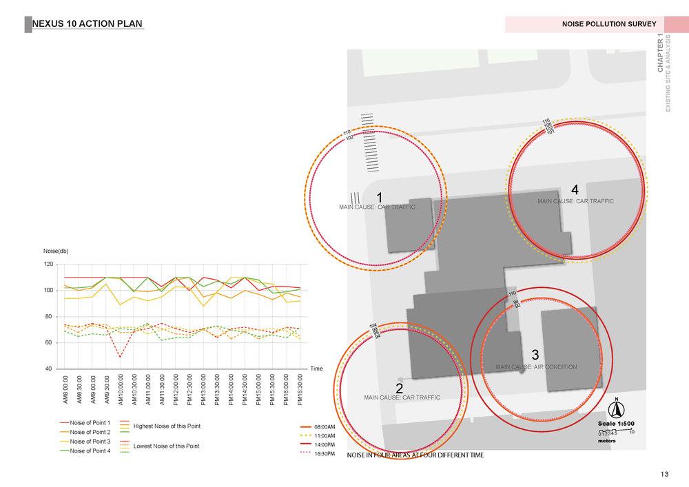 NXP01 analysis_Page_15.jpg