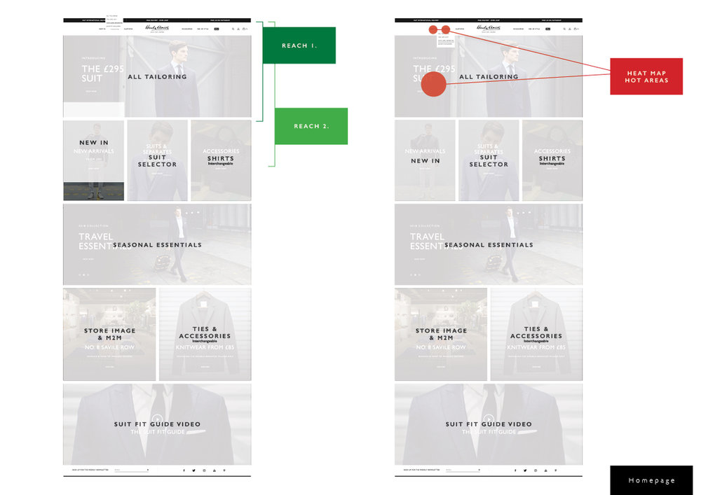 The wireframe of the homepage for the menswear ecommerce website, outlining hotspots and extended reach.