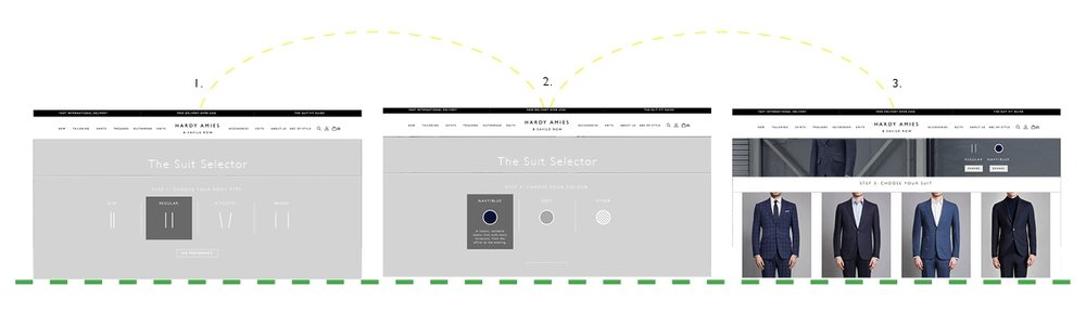 A new function - The Suit Selector | Again optimising the design to ensure all key information is displayed above the fold and a simplistic and informative manner.