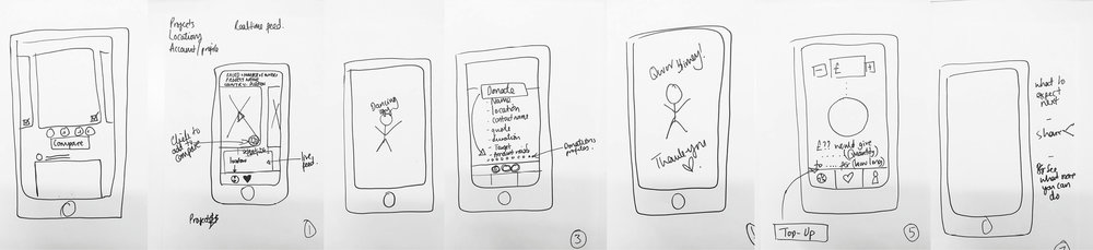 UX Design paper sketches.jpg