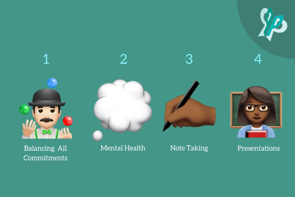1. Juggling Emoji; Balancing All Commitments  2. Thought Bubble Emoji; Mental Health  3. Writing Emoji; Note Taking  4. Lecturer Emoji; Presentations