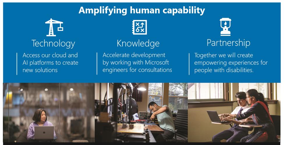 IMAGE: 'Amplifying human capability: technology, knowledge and partnership.'