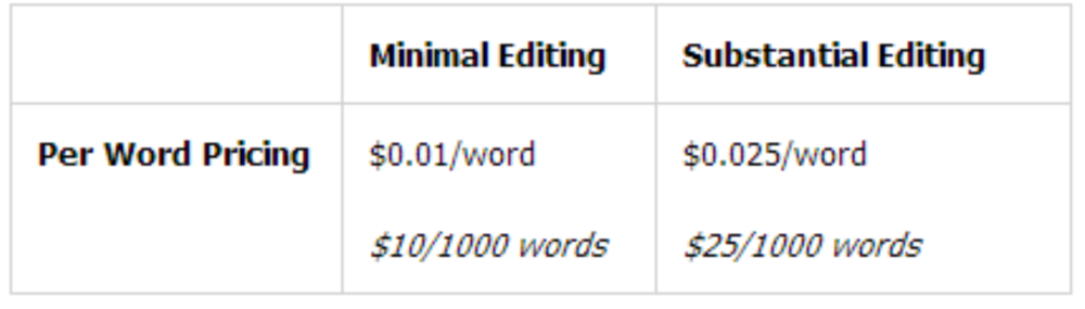 editing rates.PNG