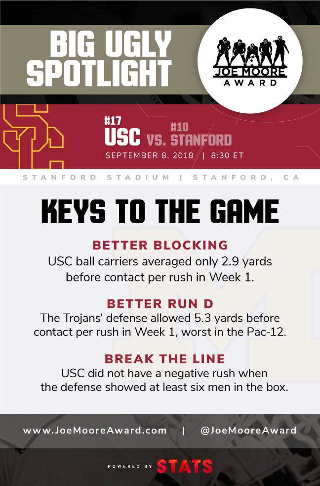 JoeMooreAward_Twitter_USC_Stanford.jpg
