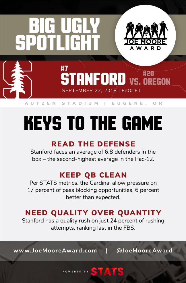 Stanford Week 4.jpg