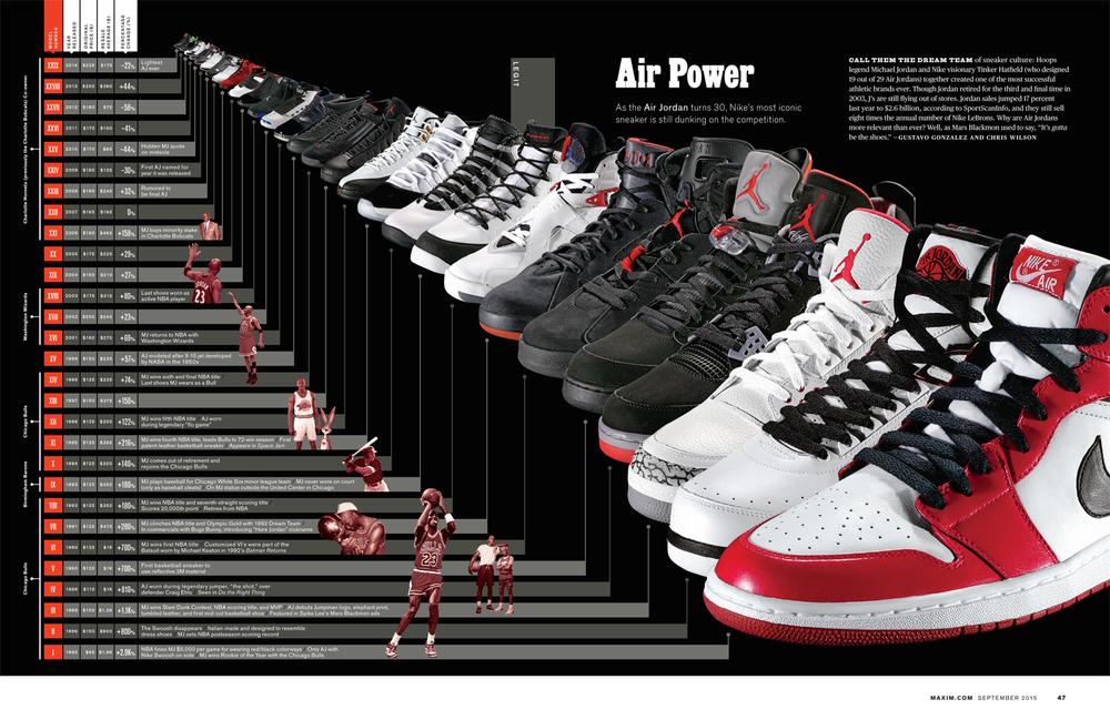 0915-MX-MA_InfographicSneaker_flat_SS.jpg