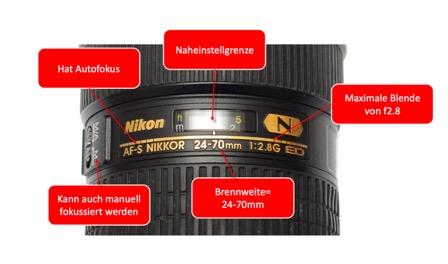 Objektiveigenschaften anhand eines Nikon 24-70 Objektiv erklärt