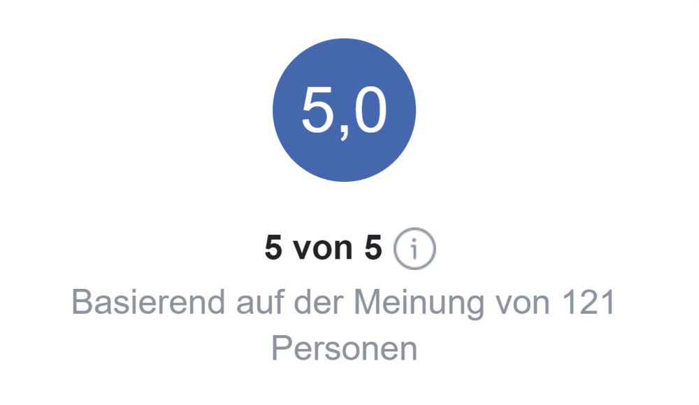 Bewertungen Facebook Fotoworkshops Köln