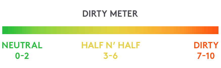 Dirty Meter (Think Dirty app) for safe cosmetics