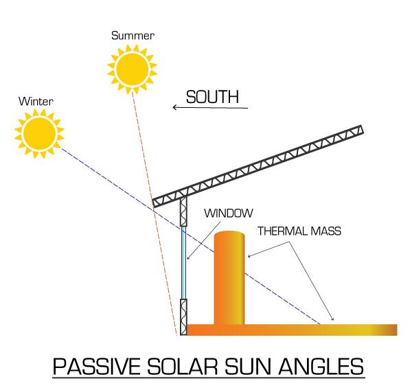 Sun-Angles.jpg