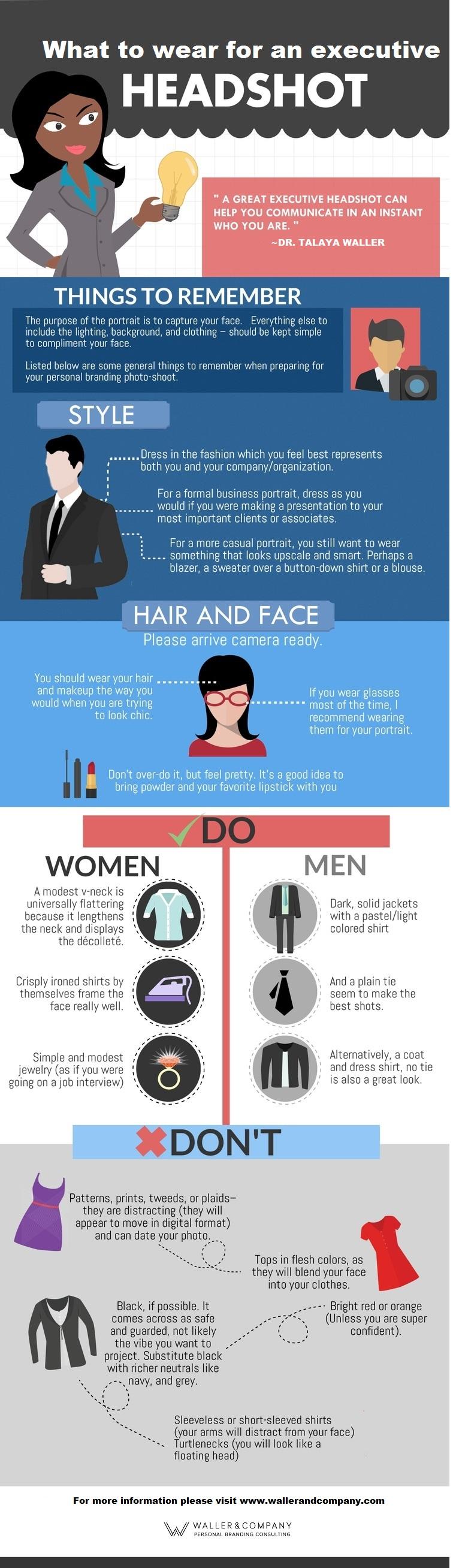Headshot photography infographic Talaya waller personal branding