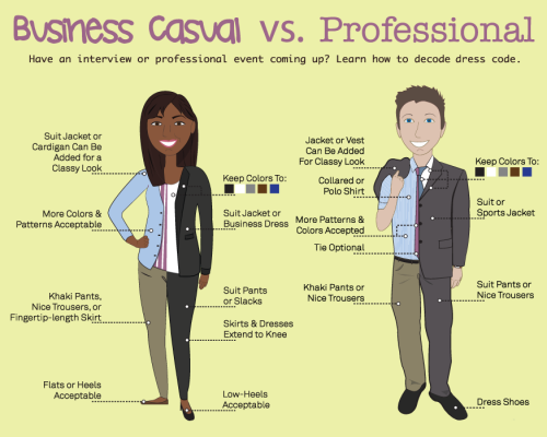 Image from Fashion In https://purduecco.wordpress.com/2014/04/18/dress-to-impress-business-casual-vs-professional/
