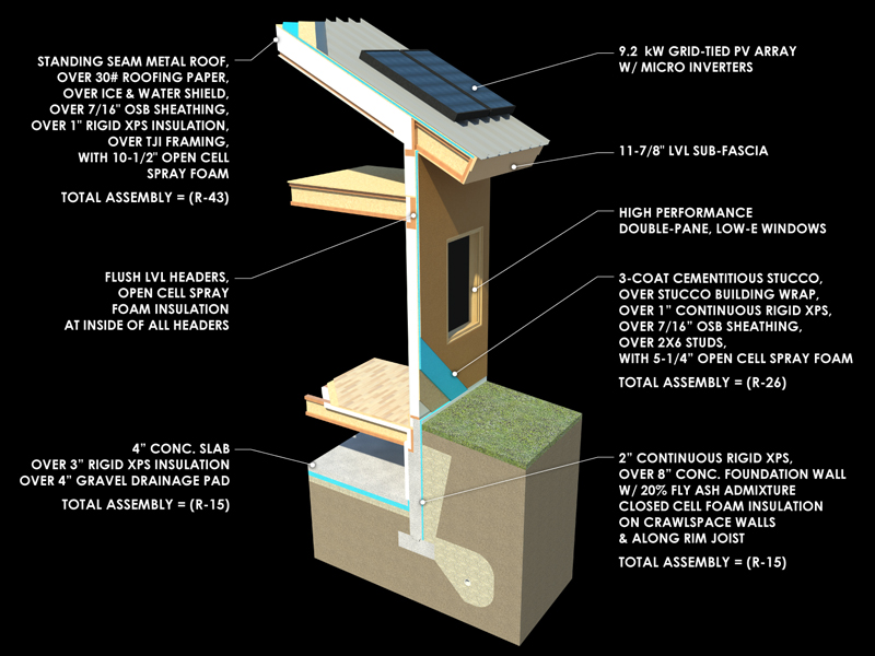 3D-WALL-SECTION_07-13-11.jpg