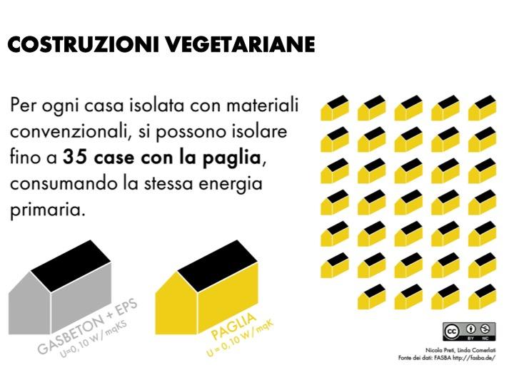 costruzioni-vegetariane-nicola-preti-architetto-verona