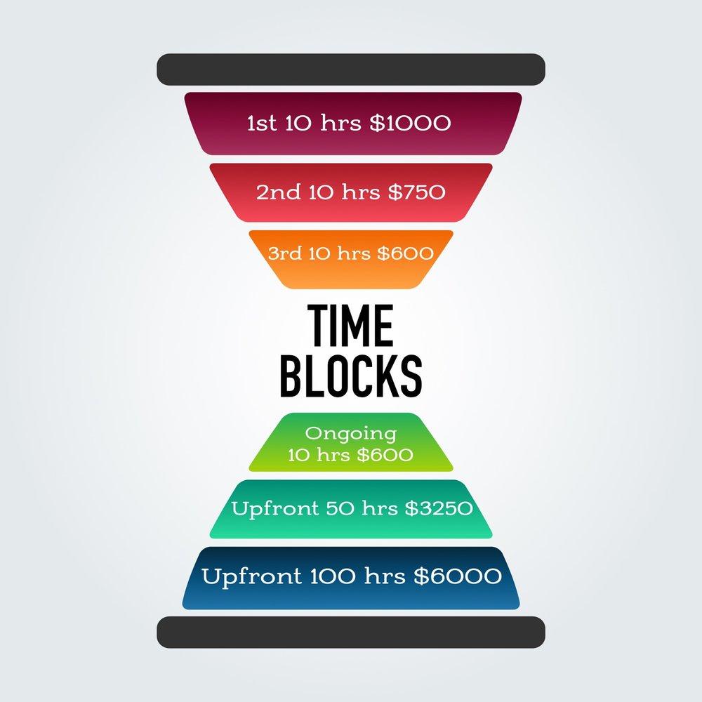 Time Blocks Hourglass 1500.jpg