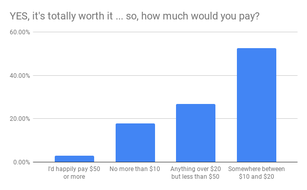 YES, it's totally worth it ... so, how much would you pay_.png