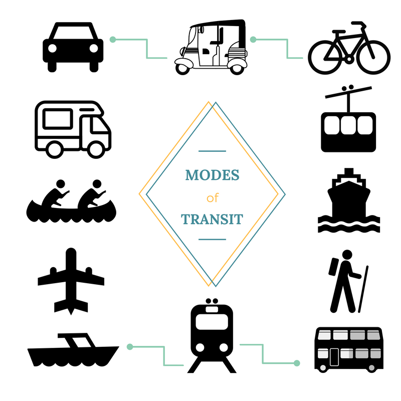 Modes of Transit taken