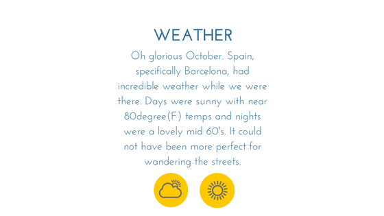 Spain Weather - Graphic.png