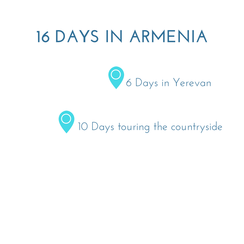 Days In Armenia.png