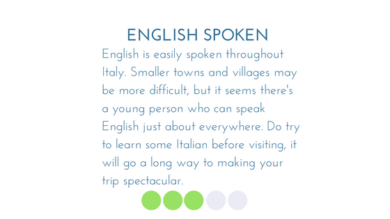 ItalyENGLISH SPOKEN - graphic.png