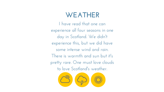 Scotland Weather - Graphic.png