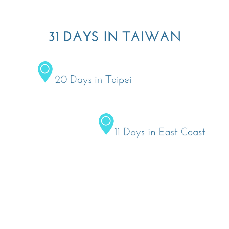 Days in Taiwan.png