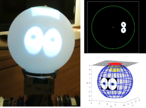 Projected Head - To maximize flexibility, both in the style and apparent motion of the robot's head, we exploited the relatively recent availability of low-cost portable projectors in a retro-projected animated face