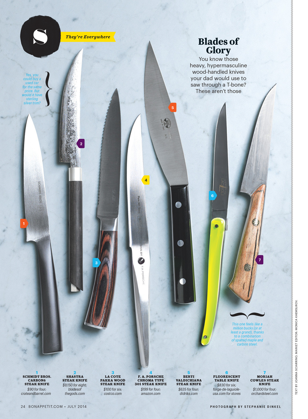 Bon Appetit Magazine US